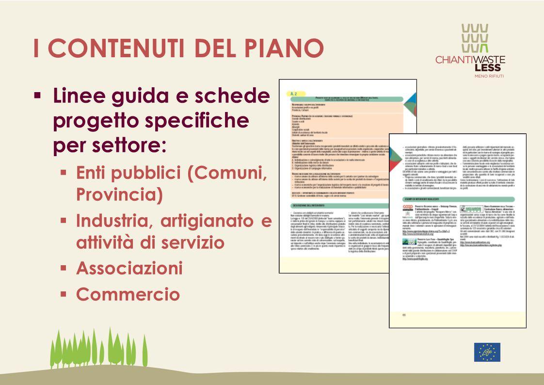 I CONTENUTI DEL PIANO Linee guida e schede progetto specifiche per settore: Enti pubblici (Comuni, Provincia) Industria, artigianato e attività di servizio Associazioni Commercio