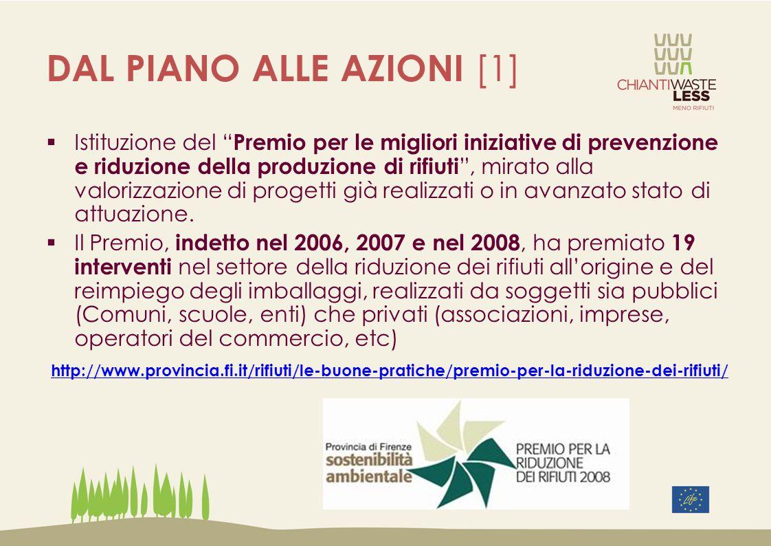 DAL PIANO ALLE AZIONI [1] Istituzione del Premio per le migliori iniziative di prevenzione e riduzione della produzione di rifiuti, mirato alla valorizzazione di progetti già realizzati o in avanzato stato di attuazione.