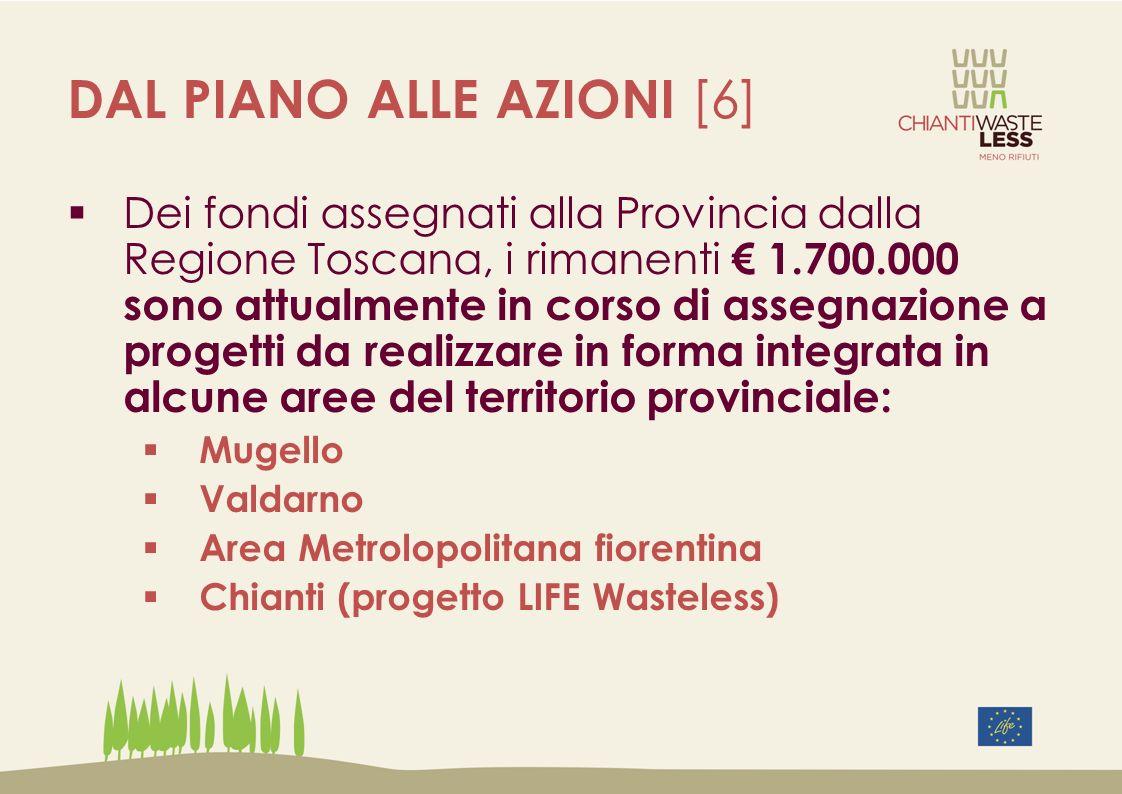 DAL PIANO ALLE AZIONI [6] Dei fondi assegnati alla Provincia dalla Regione Toscana, i rimanenti 1.700.000 sono attualmente in corso di assegnazione a progetti da realizzare in forma integrata in alcune aree del territorio provinciale: Mugello Valdarno Area Metrolopolitana fiorentina Chianti (progetto LIFE Wasteless)