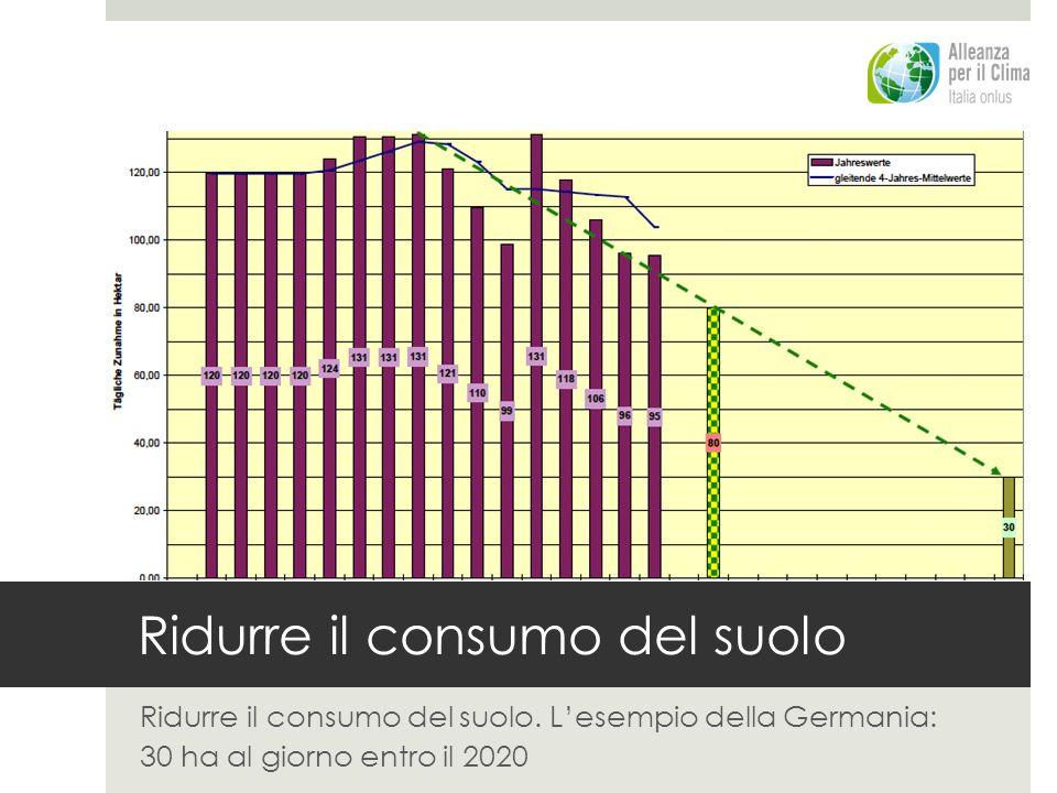 Ridurre il consumo del suolo Ridurre il consumo del suolo.