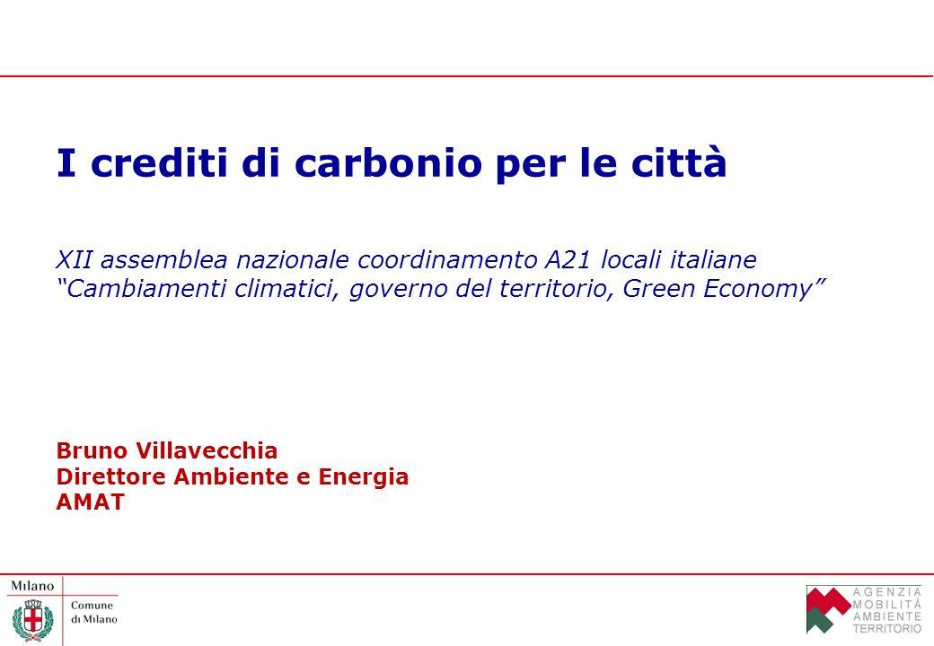 I crediti di carbonio per le città XII assemblea nazionale coordinamento A21 locali italiane Cambiamenti climatici, governo del territorio, Green Economy Bruno Villavecchia Direttore Ambiente e Energia AMAT
