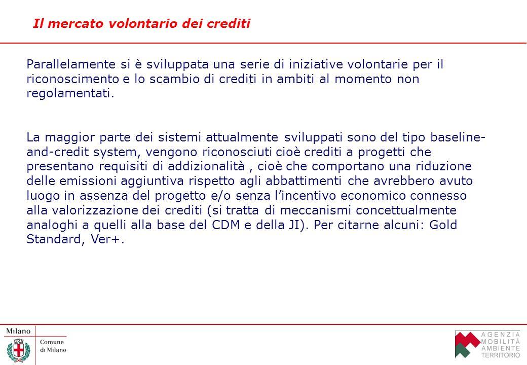 Il mercato volontario dei crediti Parallelamente si è sviluppata una serie di iniziative volontarie per il riconoscimento e lo scambio di crediti in ambiti al momento non regolamentati.