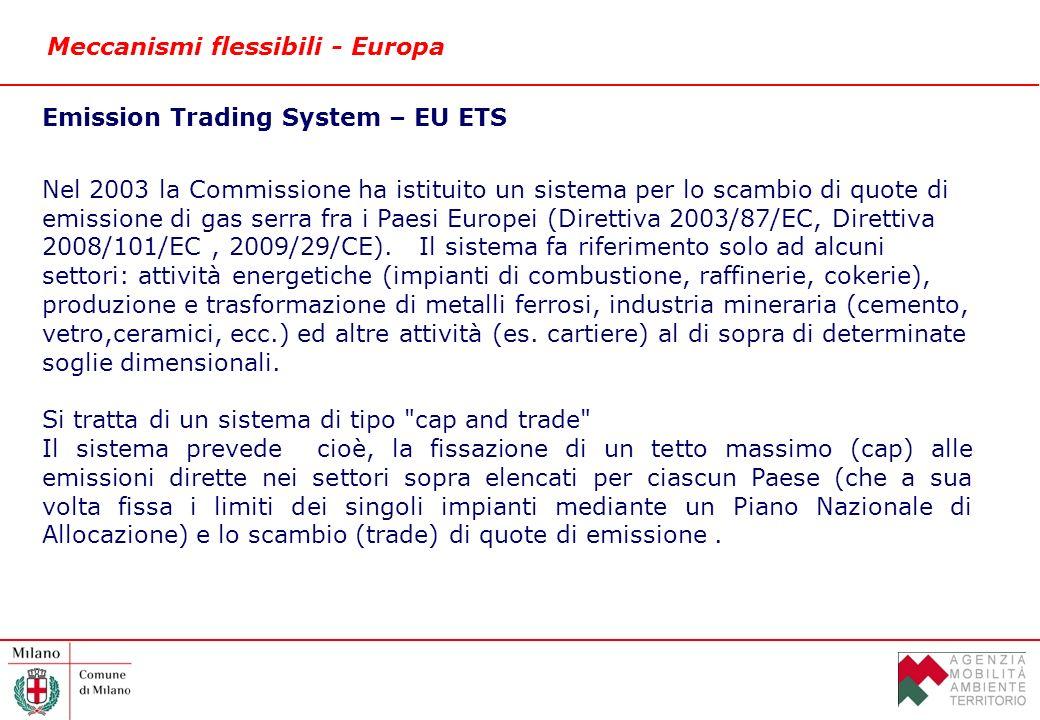 Meccanismi flessibili - Europa Emission Trading System – EU ETS Nel 2003 la Commissione ha istituito un sistema per lo scambio di quote di emissione di gas serra fra i Paesi Europei (Direttiva 2003/87/EC, Direttiva 2008/101/EC, 2009/29/CE).