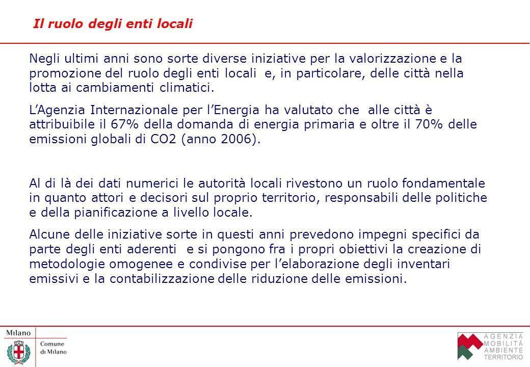 Il ruolo degli enti locali Negli ultimi anni sono sorte diverse iniziative per la valorizzazione e la promozione del ruolo degli enti locali e, in particolare, delle città nella lotta ai cambiamenti climatici.