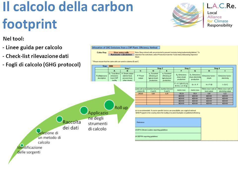Il calcolo della carbon footprint Nel tool: - Linee guida per calcolo - Check-list rilevazione dati - Fogli di calcolo (GHG protocol) Gli strumenti operativi sviluppati per le aziende