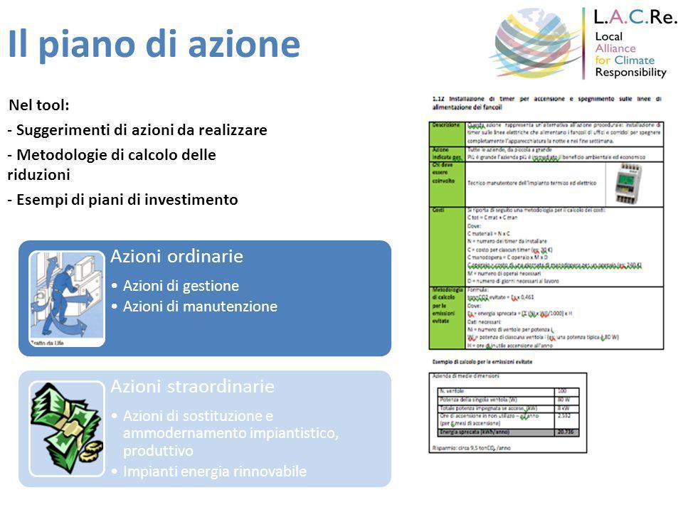 Il piano di azione Nel tool: - Suggerimenti di azioni da realizzare - Metodologie di calcolo delle riduzioni - Esempi di piani di investimento Azioni ordinarie Azioni di gestione Azioni di manutenzione Azioni straordinarie Azioni di sostituzione e ammodernamento impiantistico, produttivo Impianti energia rinnovabile