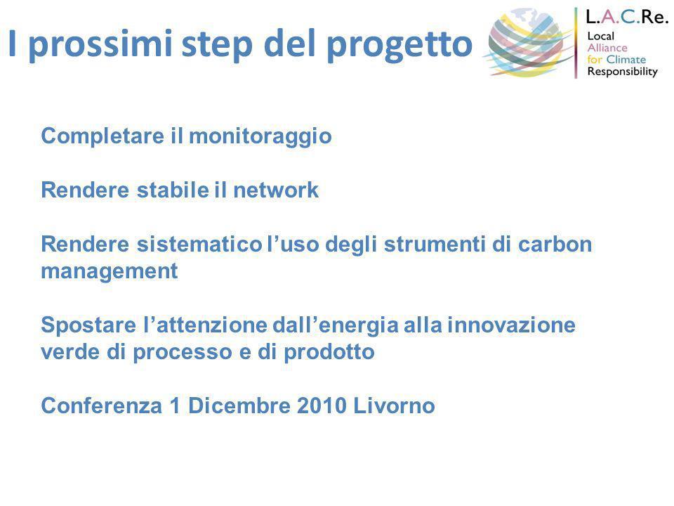 I prossimi step del progetto Completare il monitoraggio Rendere stabile il network Rendere sistematico luso degli strumenti di carbon management Spostare lattenzione dallenergia alla innovazione verde di processo e di prodotto Conferenza 1 Dicembre 2010 Livorno