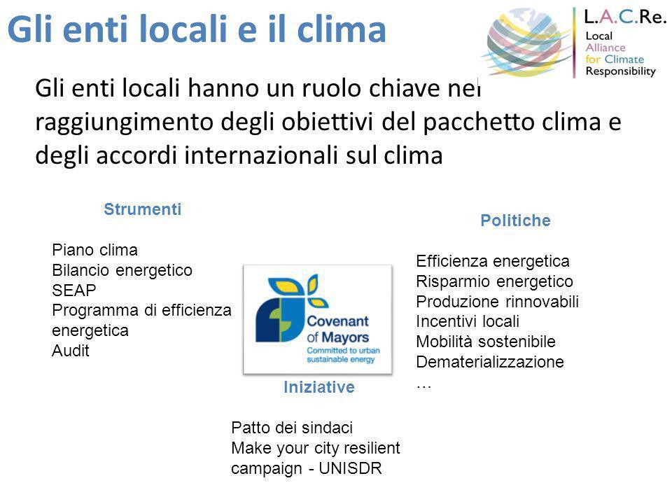 Gli enti locali hanno un ruolo chiave nel raggiungimento degli obiettivi del pacchetto clima e degli accordi internazionali sul clima Gli enti locali e il clima Strumenti Piano clima Bilancio energetico SEAP Programma di efficienza energetica Audit Iniziative Patto dei sindaci Make your city resilient campaign - UNISDR Politiche Efficienza energetica Risparmio energetico Produzione rinnovabili Incentivi locali Mobilità sostenibile Dematerializzazione …
