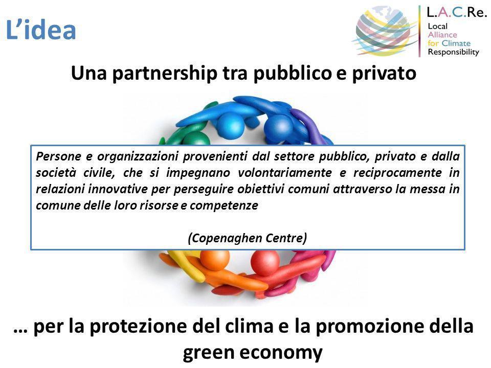 La partnership: una situazione win-win Pubblico Privato Cosa porta Cosa acquisisce Potenziale di intervento sulle emissioni Soluzioni e tecnologie Conoscenza del territorio Garanzia degli accordi Risorse Migliora la propria efficienza; Innova la propria offerta; Migliora la conoscenza del mercato; Potenzia il know-how; Rafforza i rapporti con gli stakeholder e la reputazione Attiva un rapporto diretto con le aziende; Rafforza e innova il proprio ruolo Coinvolge direttamente il settore produttivo nellattuazione delle proprie politiche ambientali