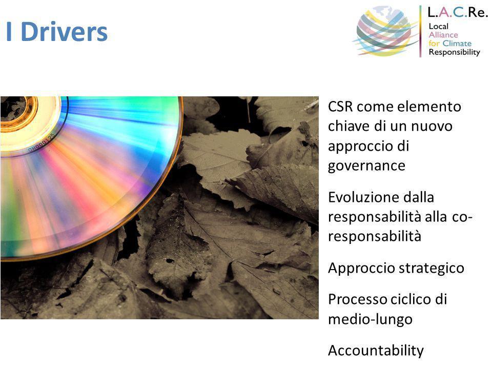 I Drivers CSR come elemento chiave di un nuovo approccio di governance Evoluzione dalla responsabilità alla co- responsabilità Approccio strategico Processo ciclico di medio-lungo Accountability