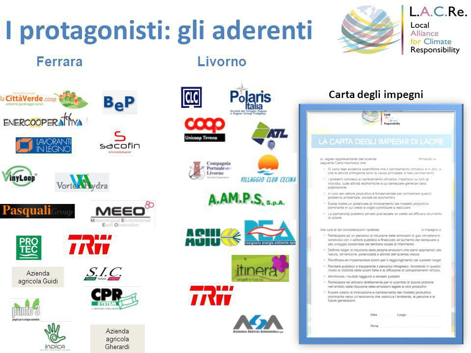 I protagonisti: gli aderenti Ferrara Azienda agricola Guidi Azienda agricola Gherardi Carta degli impegni Livorno