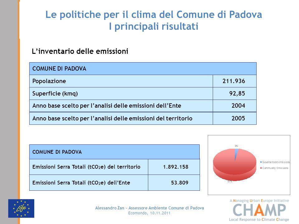 Alessandro Zan - Assessore Ambiente Comune di Padova Ecomondo, 10.11.2011 Linventario delle emissioni 2005Anno base scelto per lanalisi delle emission