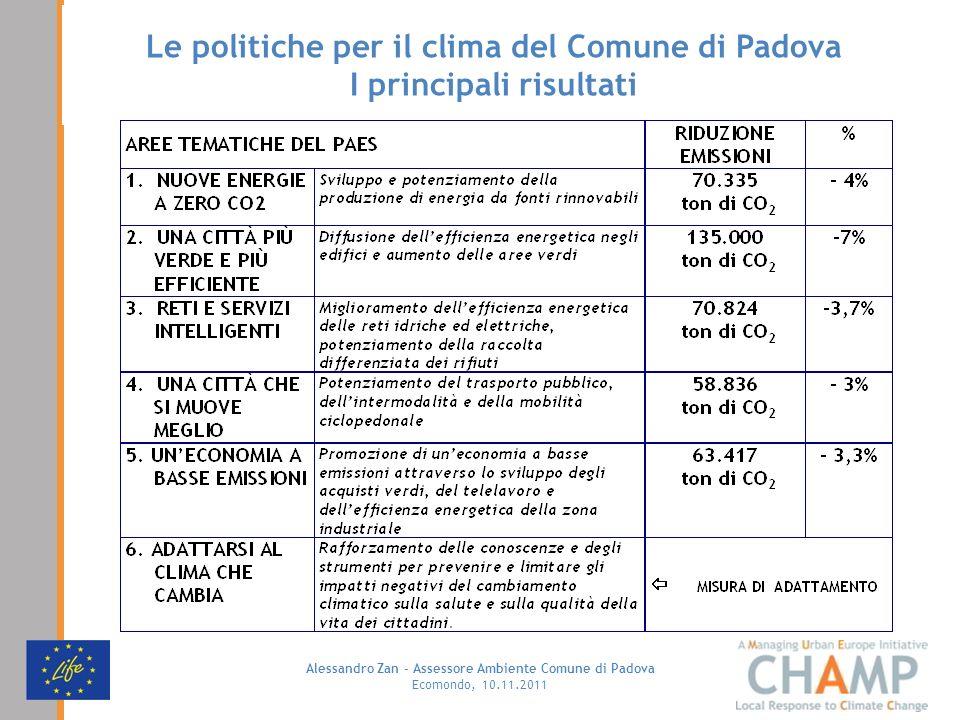 Alessandro Zan - Assessore Ambiente Comune di Padova Ecomondo, 10.11.2011 Le politiche per il clima del Comune di Padova I principali risultati