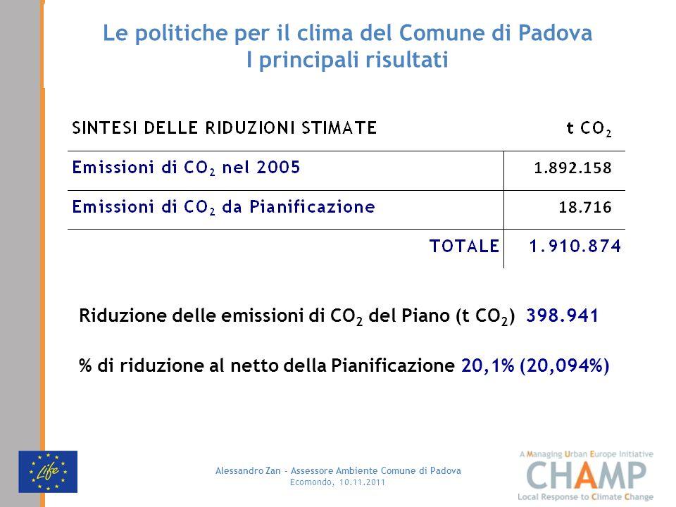Alessandro Zan - Assessore Ambiente Comune di Padova Ecomondo, 10.11.2011 Riduzione delle emissioni di CO 2 del Piano (t CO 2 ) 398.941 % di riduzione