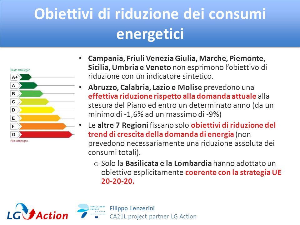 Filippo Lenzerini CA21L project partner LG Action Obiettivi di riduzione dei consumi energetici Campania, Friuli Venezia Giulia, Marche, Piemonte, Sic