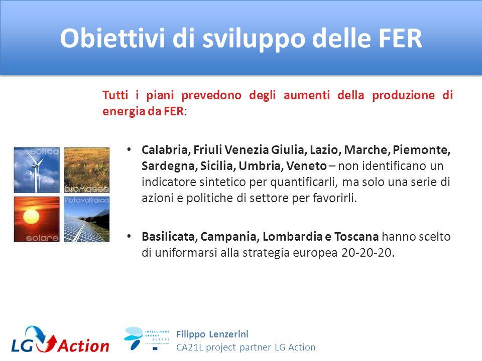 Filippo Lenzerini CA21L project partner LG Action Obiettivi di sviluppo delle FER Tutti i piani prevedono degli aumenti della produzione di energia da