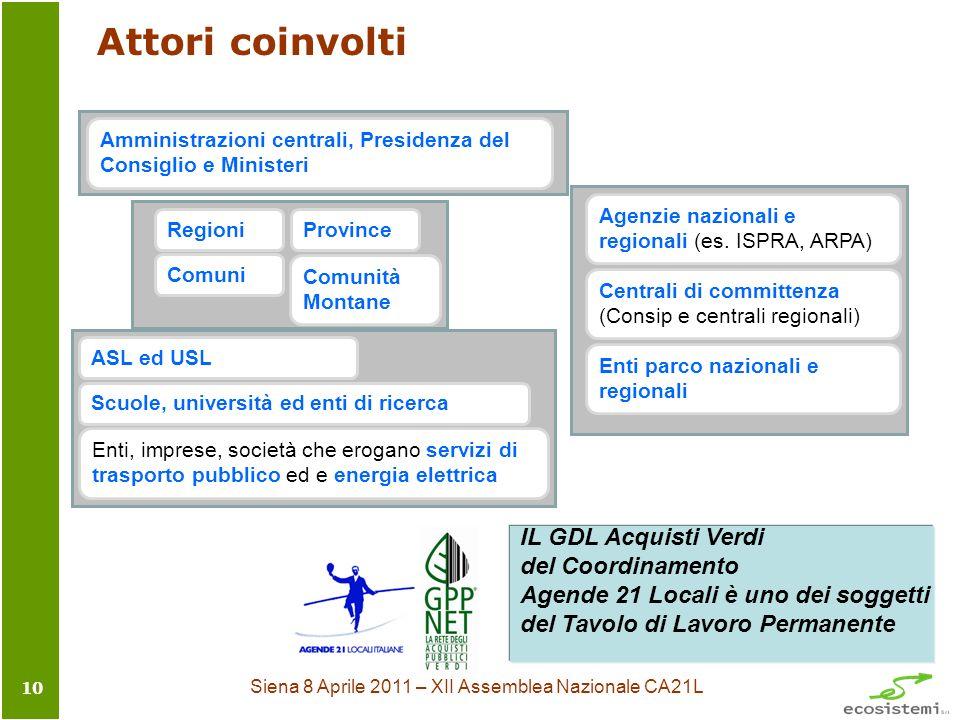 Siena 8 Aprile 2011 – XII Assemblea Nazionale CA21L 10 Attori coinvolti Amministrazioni centrali, Presidenza del Consiglio e Ministeri Agenzie nazionali e regionali (es.