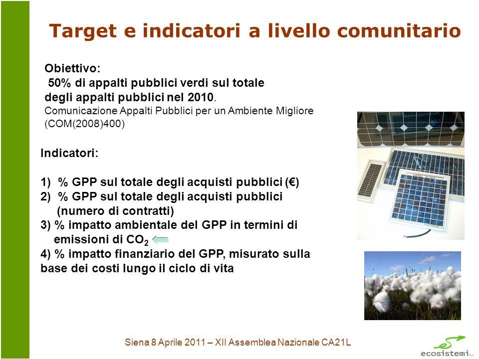 Siena 8 Aprile 2011 – XII Assemblea Nazionale CA21L Target e indicatori a livello comunitario Obiettivo: 50% di appalti pubblici verdi sul totale degli appalti pubblici nel 2010.