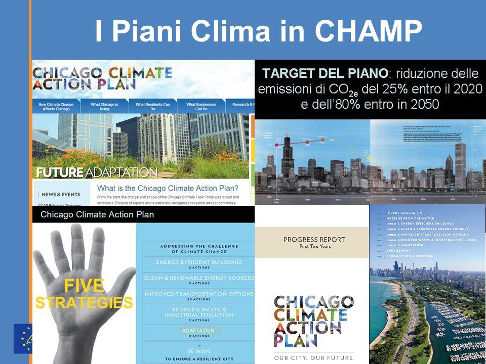 I Piani Clima in CHAMP