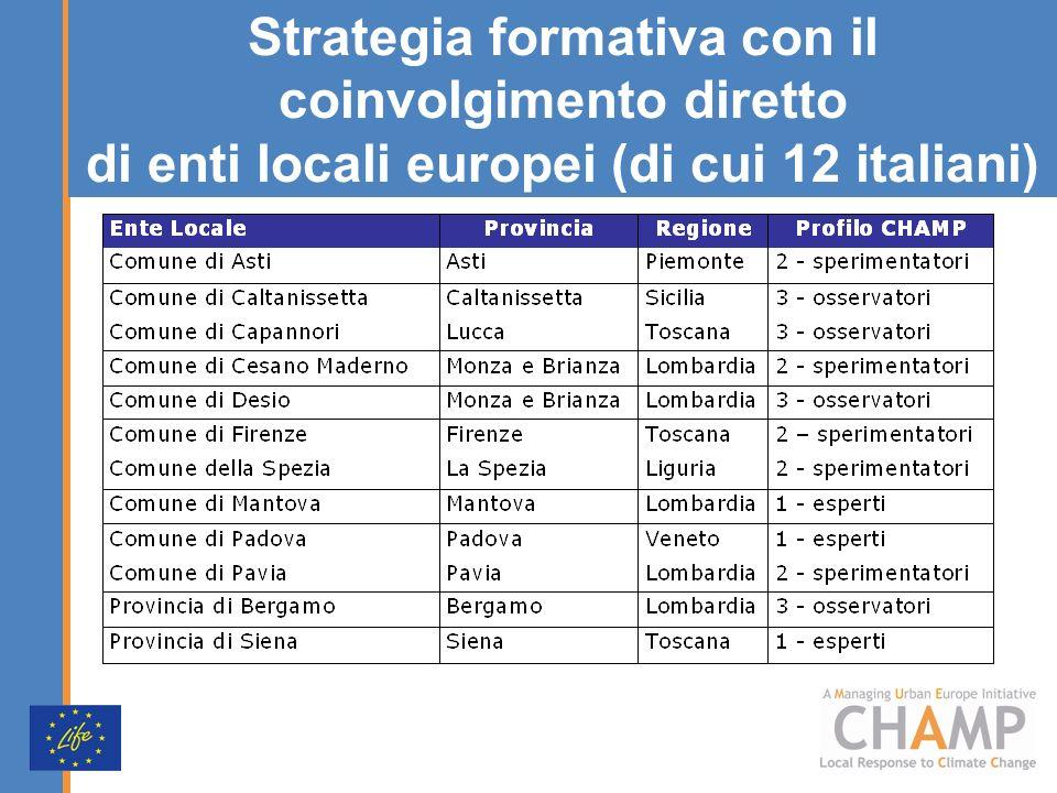Strategia formativa con il coinvolgimento diretto di enti locali europei (di cui 12 italiani) Mitigazione e adattamento ai cambiamenti climatici