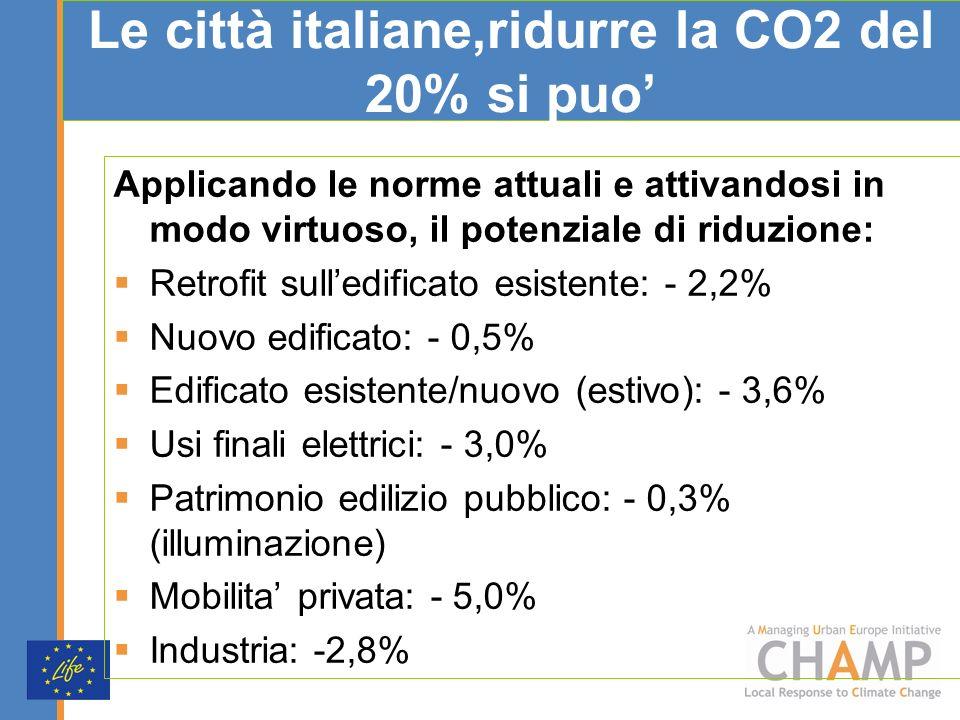 Le città italiane,ridurre la CO2 del 20% si puo Applicando le norme attuali e attivandosi in modo virtuoso, il potenziale di riduzione: Retrofit sulledificato esistente: - 2,2% Nuovo edificato: - 0,5% Edificato esistente/nuovo (estivo): - 3,6% Usi finali elettrici: - 3,0% Patrimonio edilizio pubblico: - 0,3% (illuminazione) Mobilita privata: - 5,0% Industria: -2,8%
