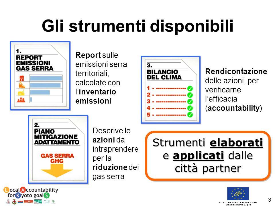 3 Gli strumenti disponibili Report sulle emissioni serra territoriali, calcolate con linventario emissioni Descrive le azioni da intraprendere per la