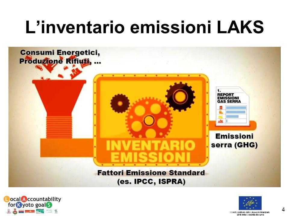 4 Linventario emissioni LAKS Consumi Energetici, Produzione Rifiuti, … Fattori Emissione Standard (es. IPCC, ISPRA) Emissioni serra (GHG)