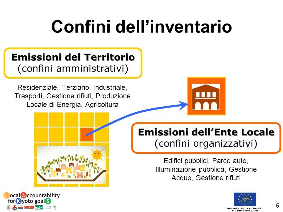 5 Confini dellinventario Residenziale, Terziario, Industriale, Trasporti, Gestione rifiuti, Produzione Locale di Energia, Agricoltura Edifici pubblici