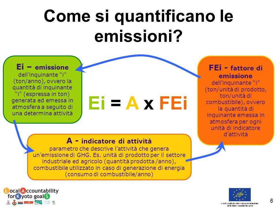 6 Come si quantificano le emissioni? Ei – emissione dellinquinante i (ton/anno), ovvero la quantità di inquinante i (espressa in ton) generata ed emes