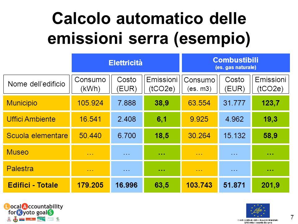 7 Calcolo automatico delle emissioni serra (esempio) Municipio 105.9247.888 Consumo (kWh) 38,9 Costo (EUR) Emissioni (tCO2e) Nome delledificio Elettri