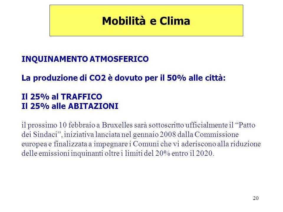Mobilità e Clima INQUINAMENTO ATMOSFERICO La produzione di CO2 è dovuto per il 50% alle città: Il 25% al TRAFFICO Il 25% alle ABITAZIONI il prossimo 1