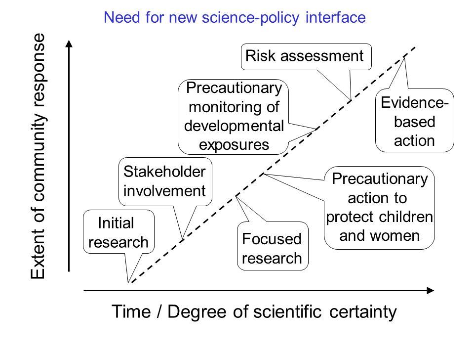 Non sempre leffetto da quantificare è riassumibile nel cambiamento di alcuni (semplici) indici ambientali e sanitari.