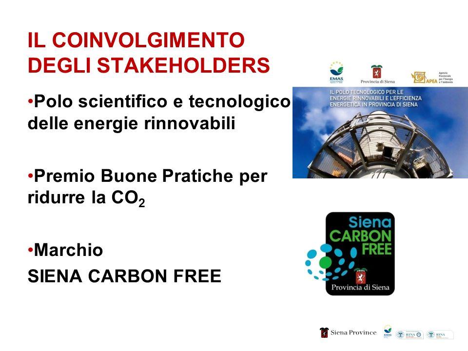 IL COINVOLGIMENTO DEGLI STAKEHOLDERS Polo scientifico e tecnologico delle energie rinnovabili Premio Buone Pratiche per ridurre la CO 2 Marchio SIENA CARBON FREE