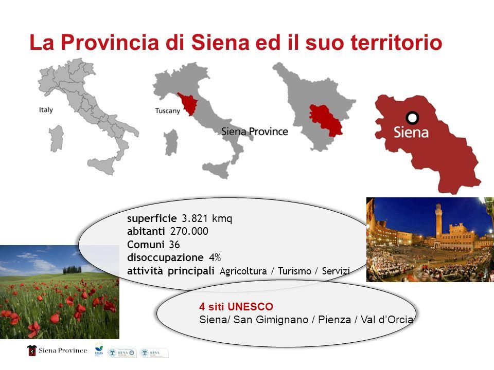 La Provincia di Siena ed il suo territorio superficie 3.821 kmq abitanti 270.000 Comuni 36 disoccupazione 4% attività principali Agricoltura / Turismo / Servizi 4 siti UNESCO Siena/ San Gimignano / Pienza / Val dOrcia