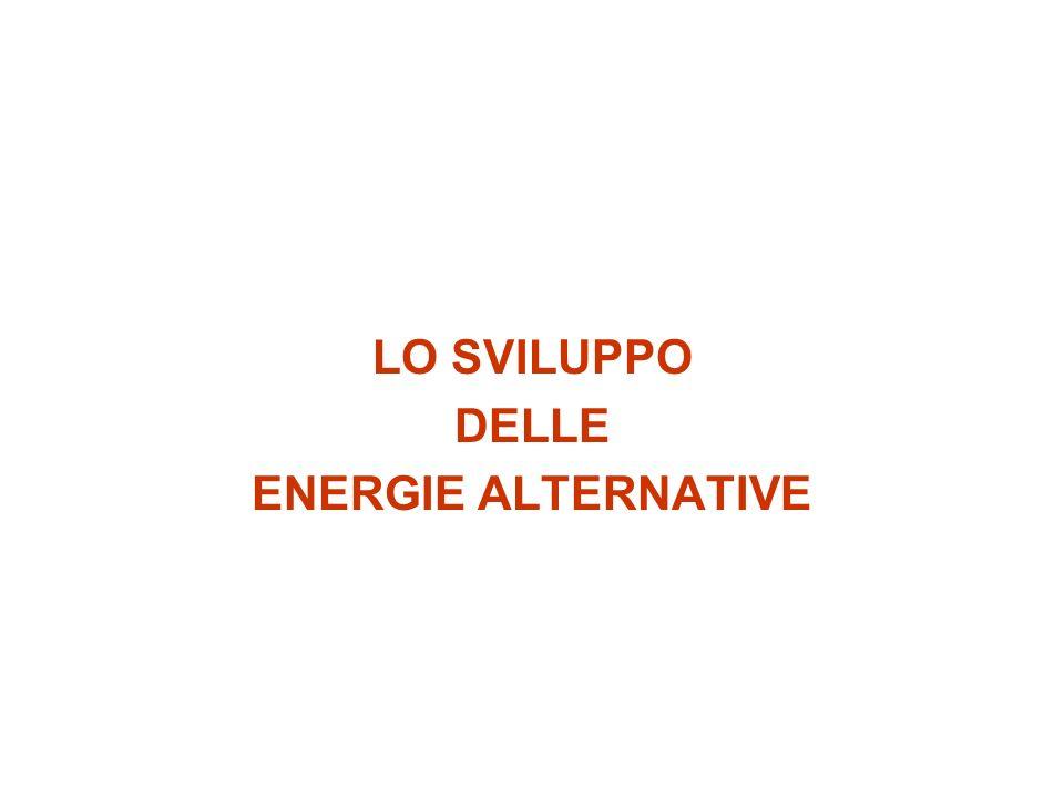 LO SVILUPPO DELLE ENERGIE ALTERNATIVE