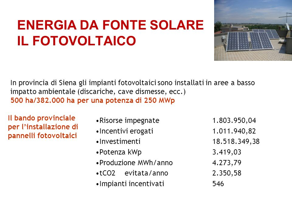 ENERGIA DA FONTE SOLARE IL FOTOVOLTAICO Risorse impegnate1.803.950,04 Incentivi erogati1.011.940,82 Investimenti18.518.349,38 Potenza kWp3.419,03 Produzione MWh/anno4.273,79 tCO2 evitata/anno2.350,58 Impianti incentivati546 In provincia di Siena gli impianti fotovoltaici sono installati in aree a basso impatto ambientale (discariche, cave dismesse, ecc.) 500 ha/382.000 ha per una potenza di 250 MWp Il bando provinciale per linstallazione di pannelli fotovoltaici