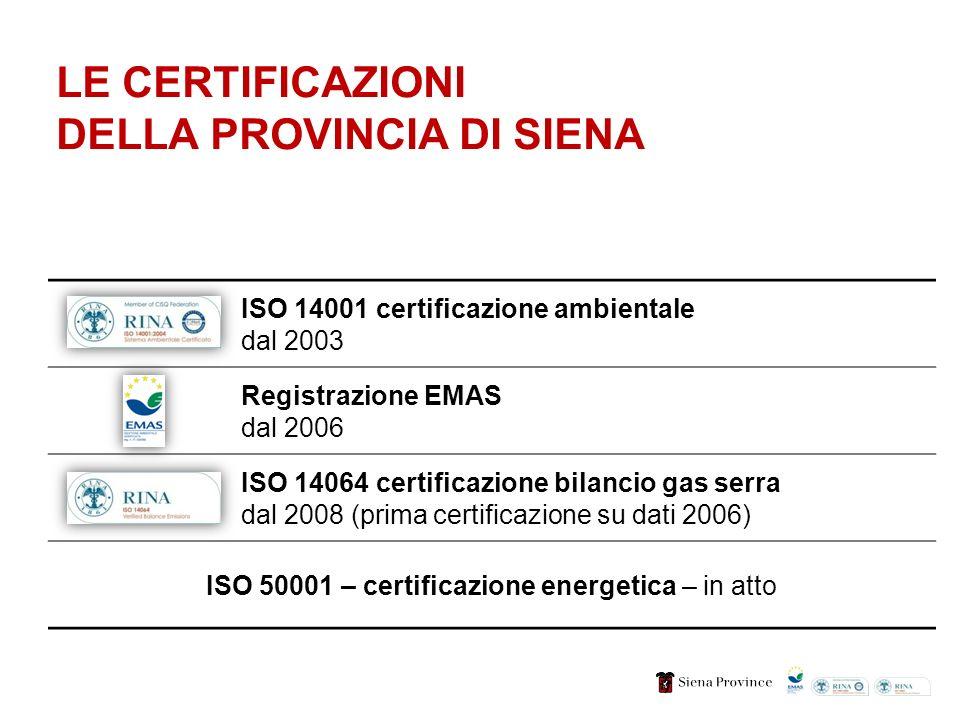 ISO 14001 certificazione ambientale dal 2003 Registrazione EMAS dal 2006 ISO 14064 certificazione bilancio gas serra dal 2008 (prima certificazione su dati 2006) ISO 50001 – certificazione energetica – in atto LE CERTIFICAZIONI DELLA PROVINCIA DI SIENA