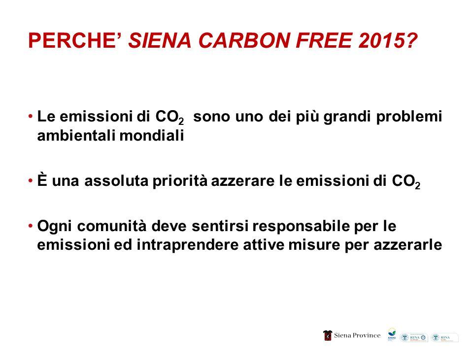 PERCHE SIENA CARBON FREE 2015? Le emissioni di CO 2 sono uno dei più grandi problemi ambientali mondiali È una assoluta priorità azzerare le emissioni