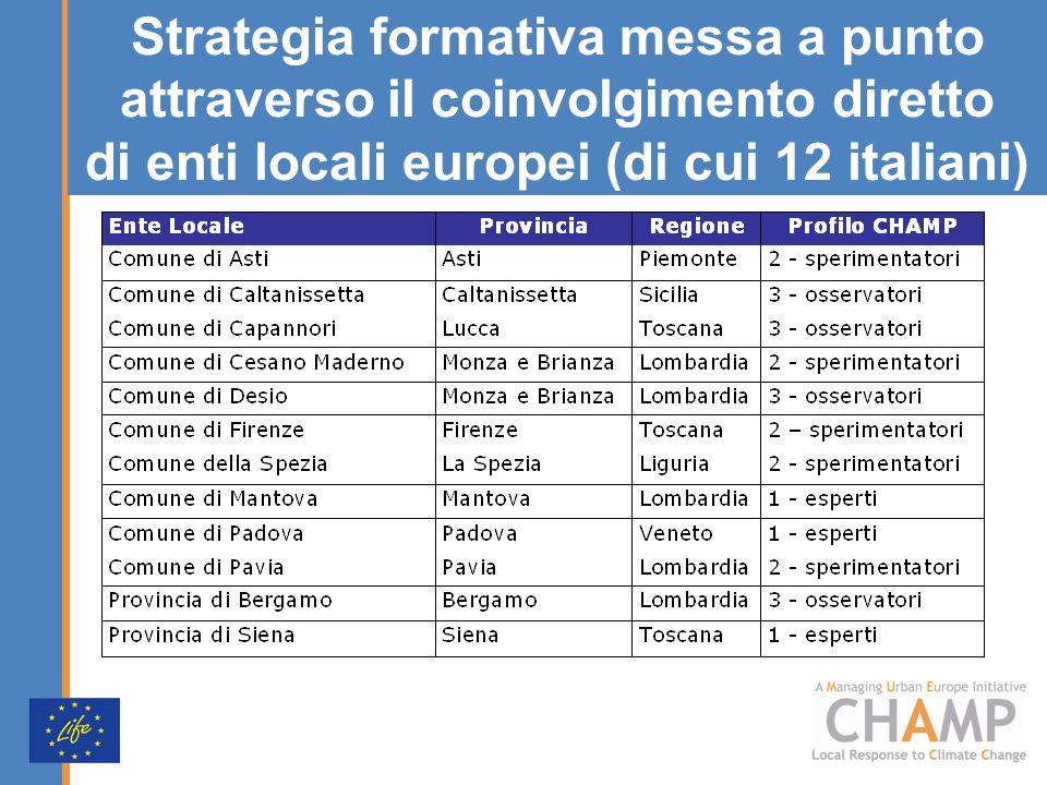 Strategia formativa messa a punto attraverso il coinvolgimento diretto di enti locali europei (di cui 12 italiani) Mitigazione e adattamento ai cambiamenti climatici