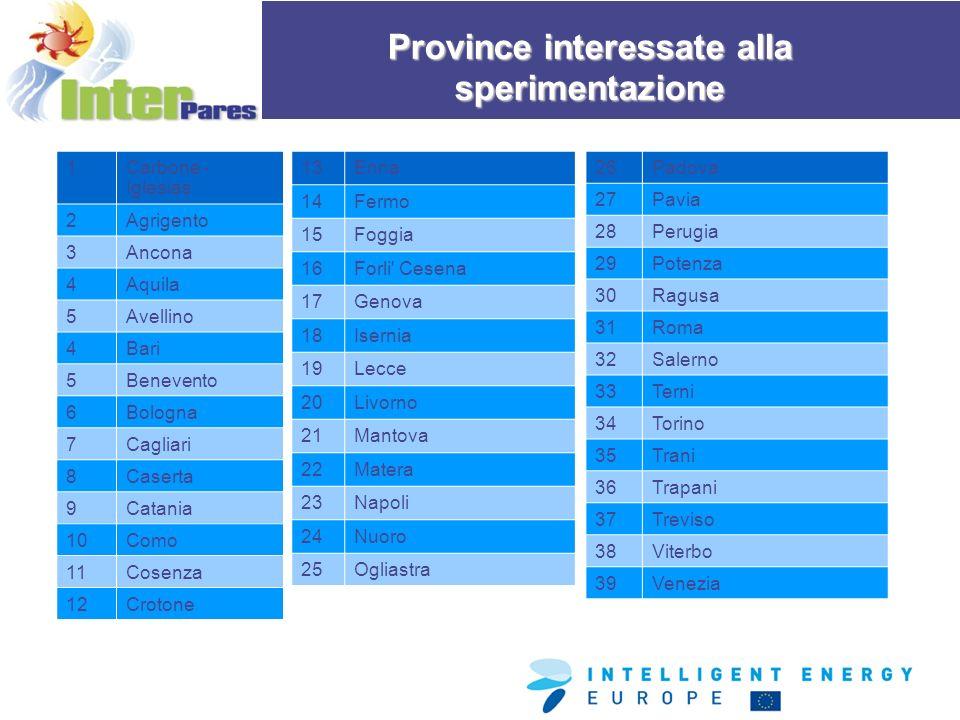 Province interessate alla sperimentazione 1Carbone - Iglesias 2Agrigento 3Ancona 4Aquila 5Avellino 4Bari 5Benevento 6Bologna 7Cagliari 8Caserta 9Catan