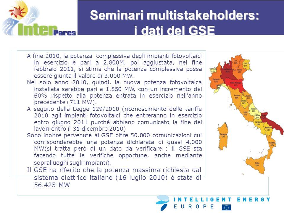 A fine 2010, la potenza complessiva degli impianti fotovoltaici in esercizio è pari a 2.800M, poi aggiustata, nel fine febbraio 2011, si stima che la potenza complessiva possa essere giunta il valore di 3.000 MW.