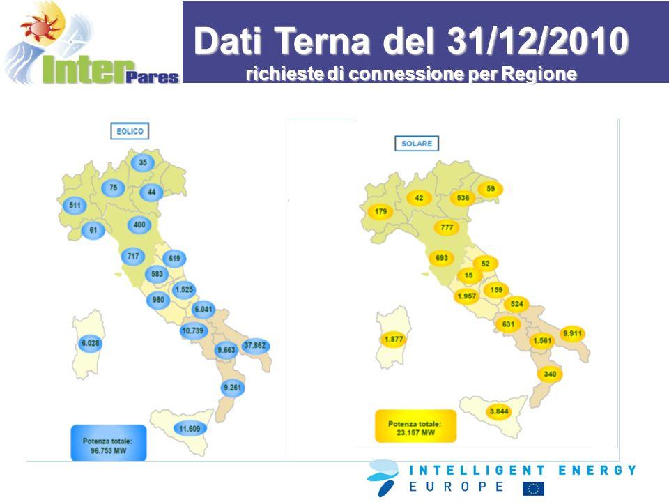 Dati Terna del 31/12/2010 richieste di connessione per Regione