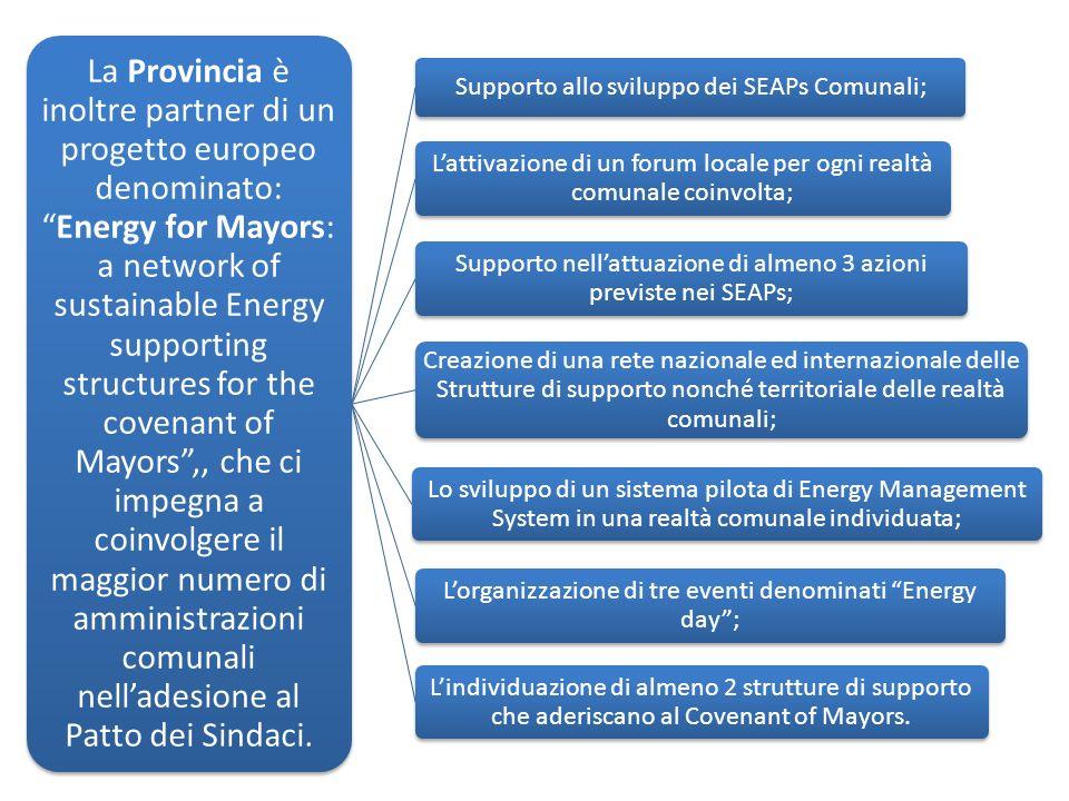 La Provincia è inoltre partner di un progetto europeo denominato:Energy for Mayors: a network of sustainable Energy supporting structures for the covenant of Mayors,, che ci impegna a coinvolgere il maggior numero di amministrazioni comunali nelladesione al Patto dei Sindaci.