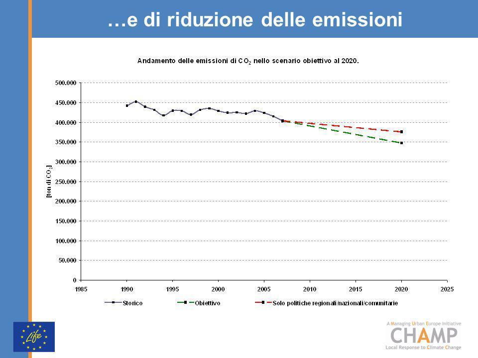 …e di riduzione delle emissioni