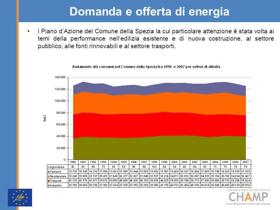 Domanda e offerta di energia l Piano dAzione del Comune della Spezia la cui particolare attenzione è stata volta ai temi della performance nelledilizi