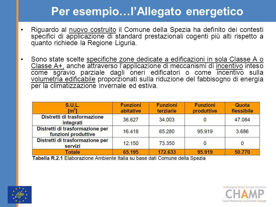 Per esempio…lAllegato energetico Riguardo al nuovo costruito il Comune della Spezia ha definito dei contesti specifici di applicazione di standard prestazionali cogenti più alti rispetto a quanto richiede la Regione Liguria.