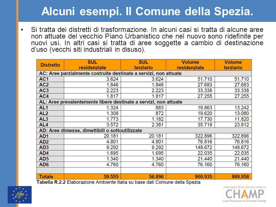 Alcuni esempi. Il Comune della Spezia. Si tratta dei distretti di trasformazione. In alcuni casi si tratta di alcune aree non attuate del vecchio Pian