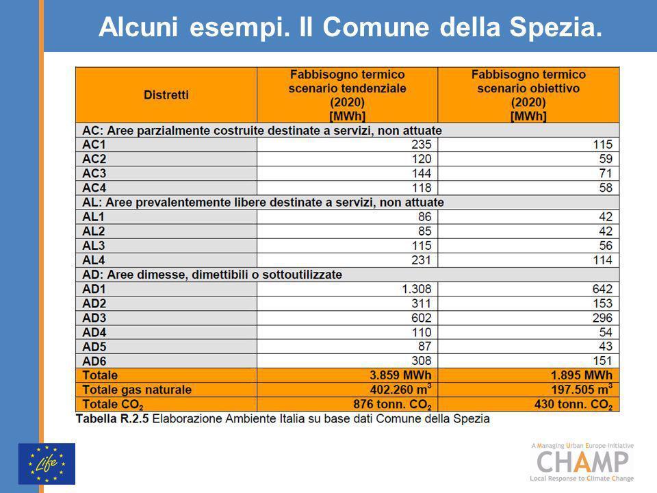 Alcuni esempi. Il Comune della Spezia.