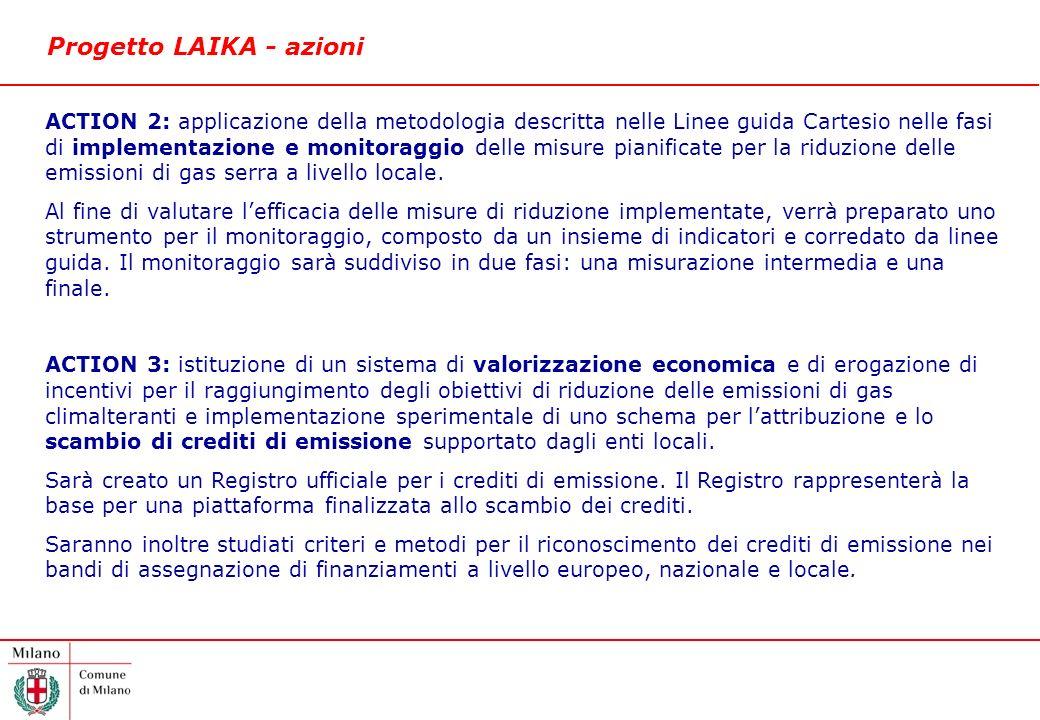Progetto LAIKA - azioni ACTION 2: applicazione della metodologia descritta nelle Linee guida Cartesio nelle fasi di implementazione e monitoraggio delle misure pianificate per la riduzione delle emissioni di gas serra a livello locale.