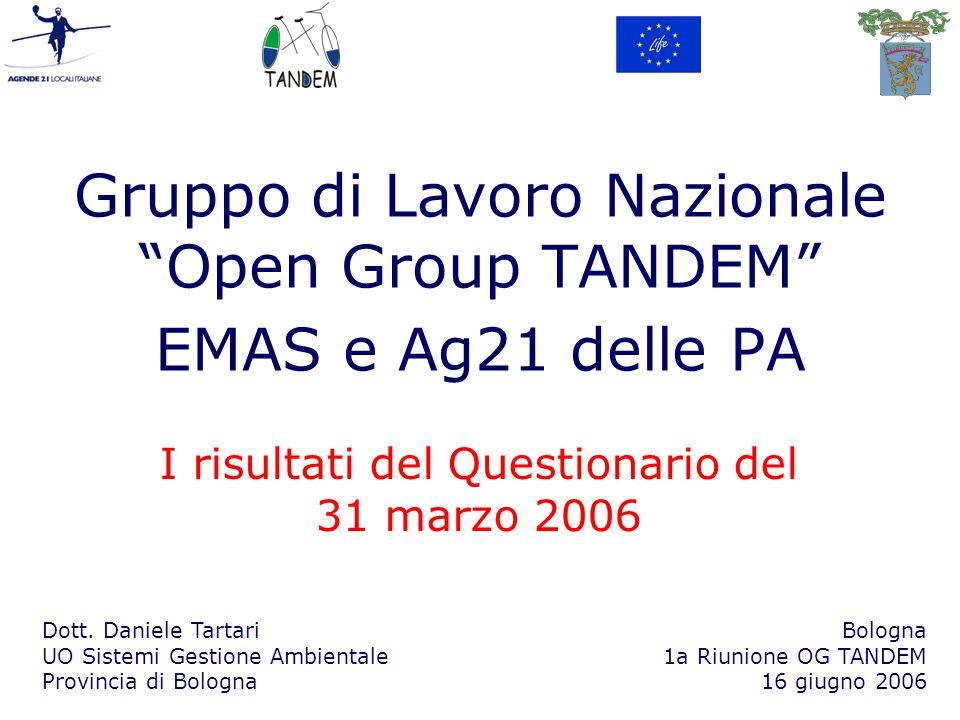 Gruppo di Lavoro Nazionale Open Group TANDEM EMAS e Ag21 delle PA Dott. Daniele Tartari UO Sistemi Gestione Ambientale Provincia di Bologna I risultat